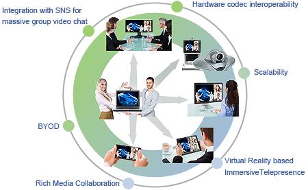 Communication Service_영문s